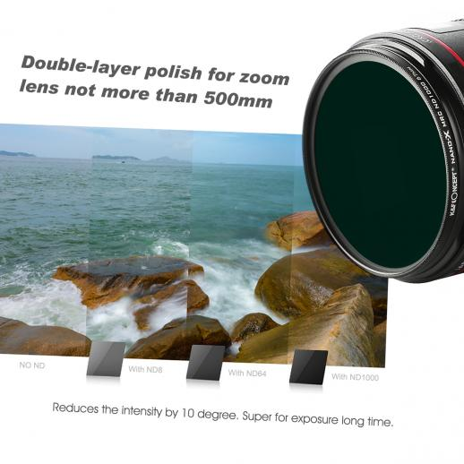 82mm Nano-X MRC ND1000 Filter
